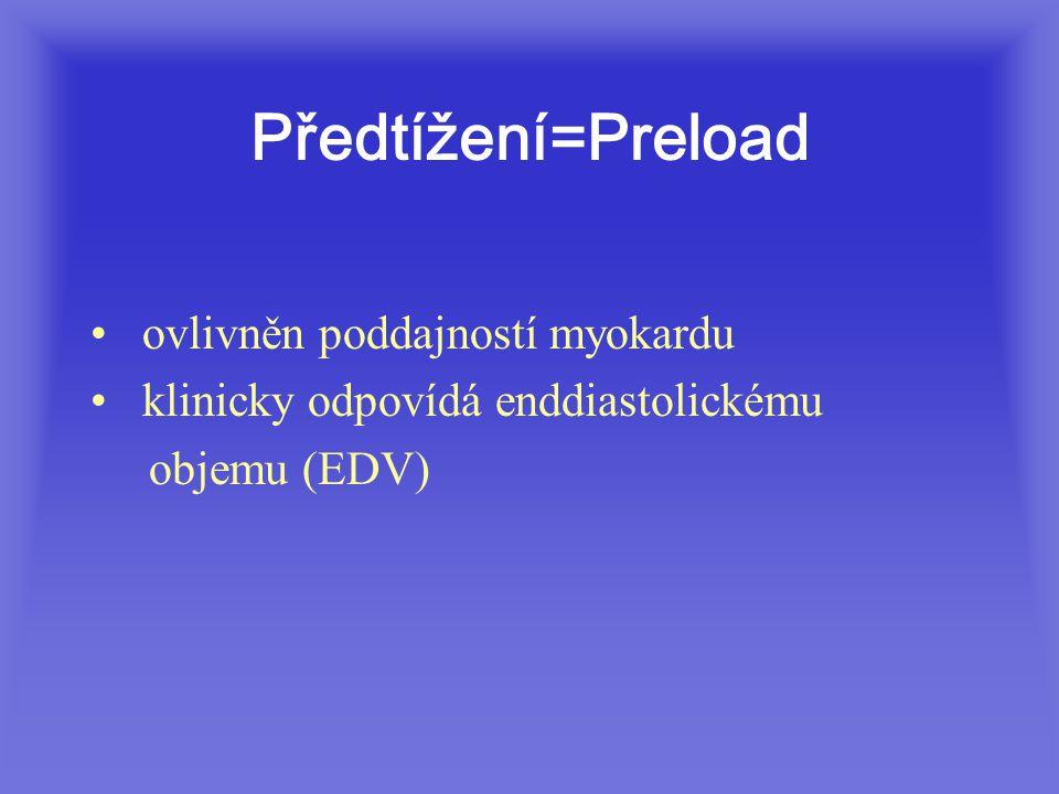Předtížení=Preload ovlivněn poddajností myokardu