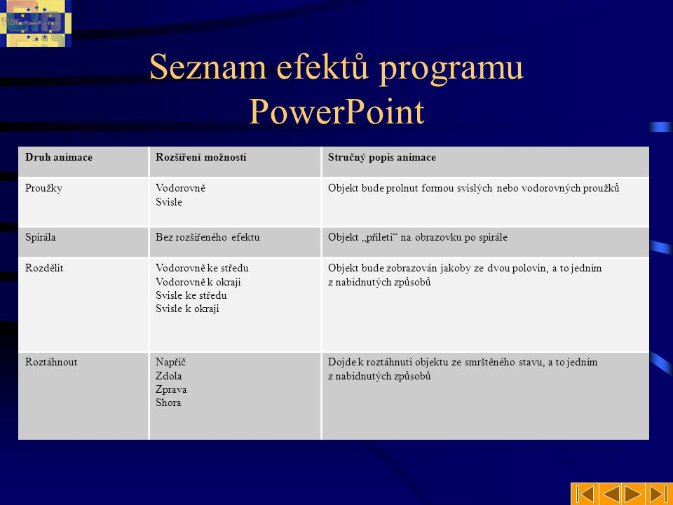 Seznam efektů programu PowerPoint