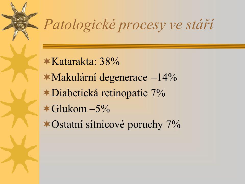 Patologické procesy ve stáří