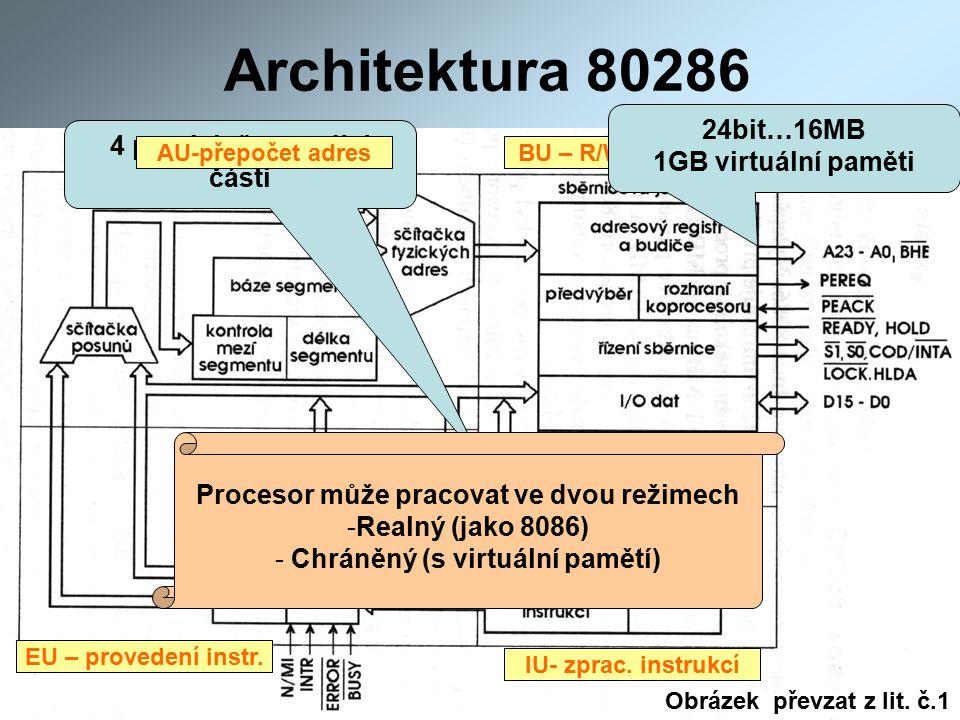 Procesor může pracovat ve dvou režimech Chráněný (s virtuální pamětí)