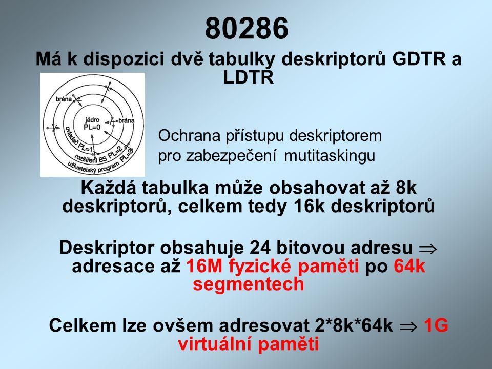 80286 Má k dispozici dvě tabulky deskriptorů GDTR a LDTR