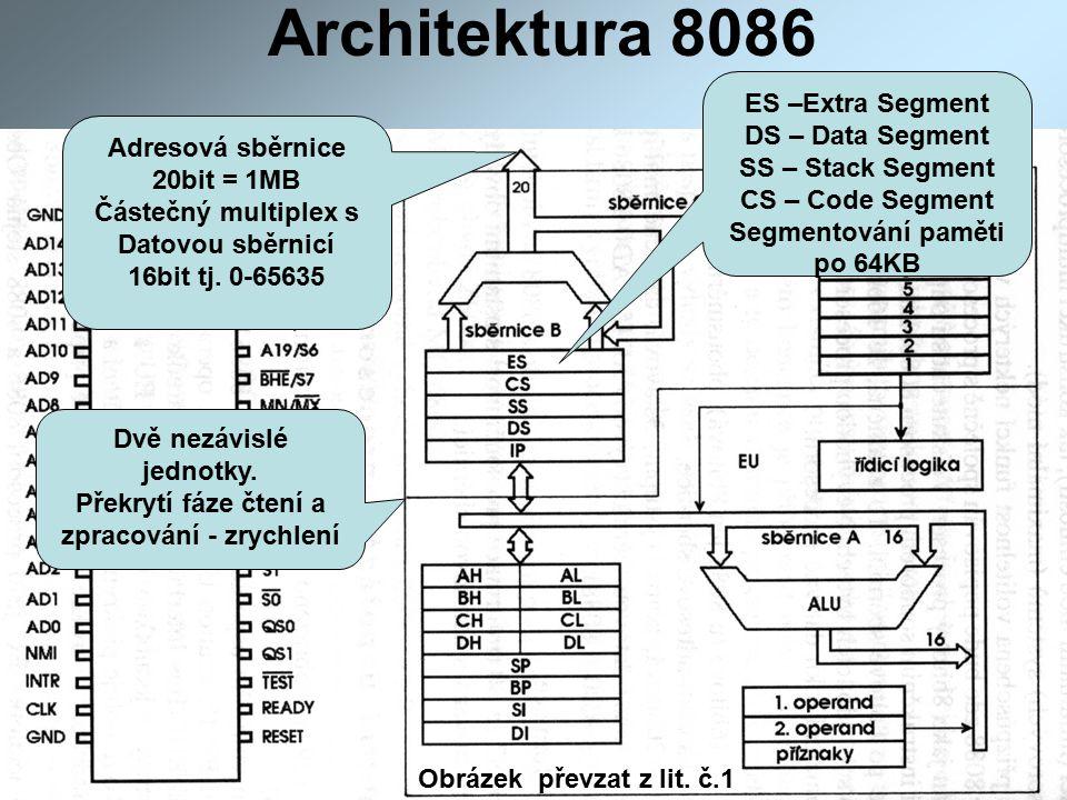 Architektura 8086 ES –Extra Segment DS – Data Segment