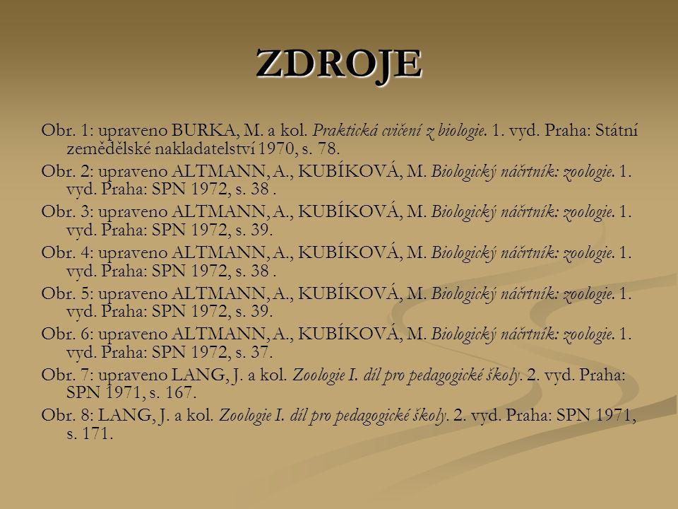 ZDROJE Obr. 1: upraveno BURKA, M. a kol. Praktická cvičení z biologie. 1. vyd. Praha: Státní zemědělské nakladatelství 1970, s. 78.