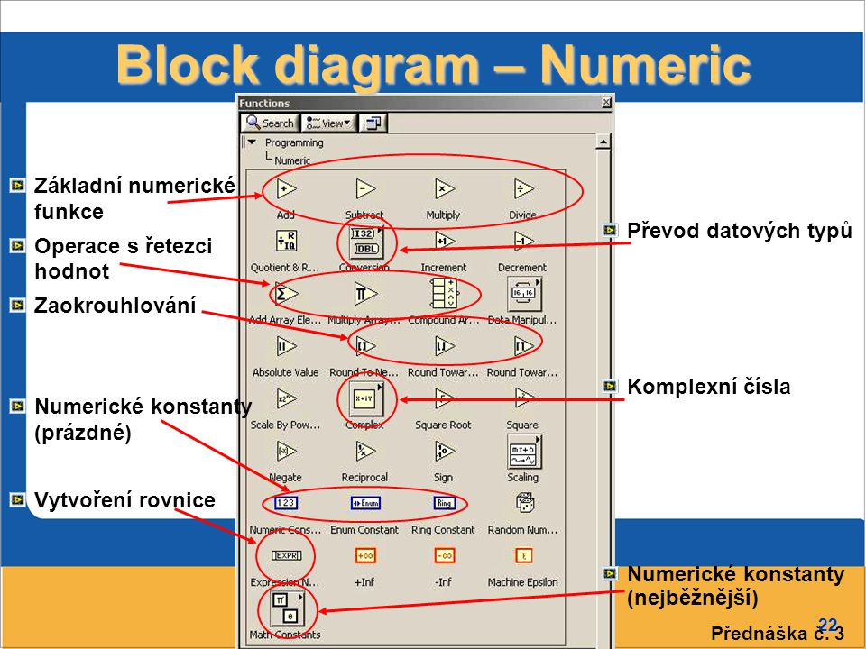 Block diagram – Numeric