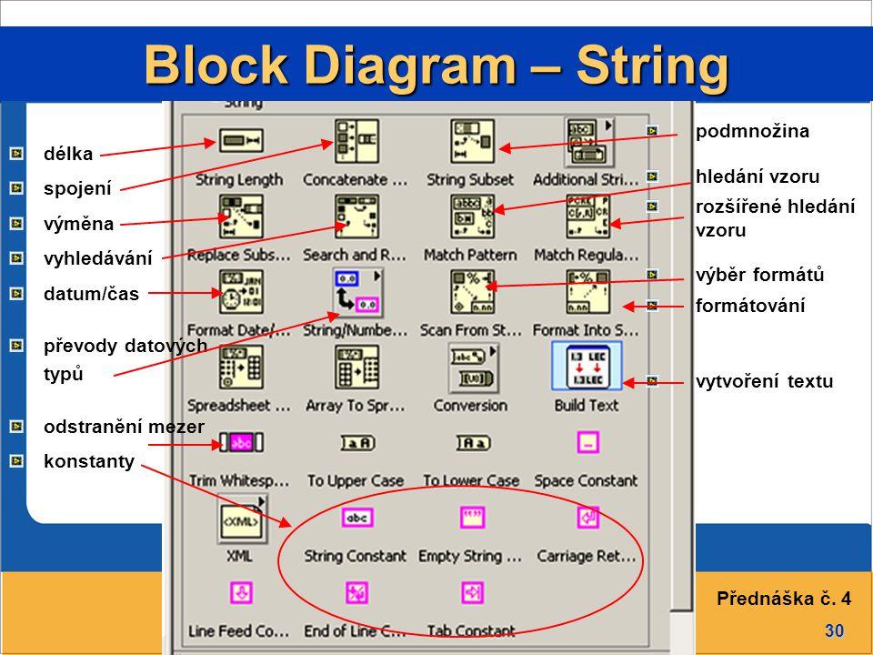 Block Diagram – String podmnožina délka hledání vzoru spojení