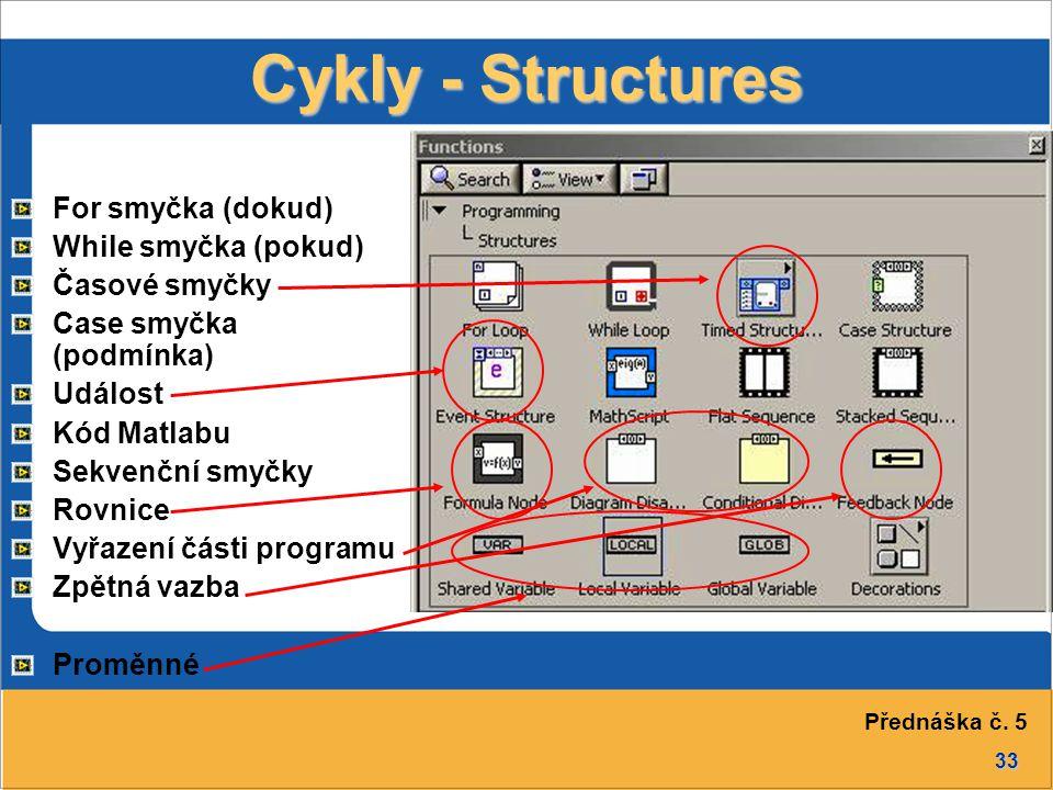 Cykly - Structures For smyčka (dokud) While smyčka (pokud)