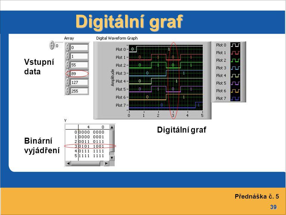 Digitální graf Vstupní data Digitální graf Binární vyjádření