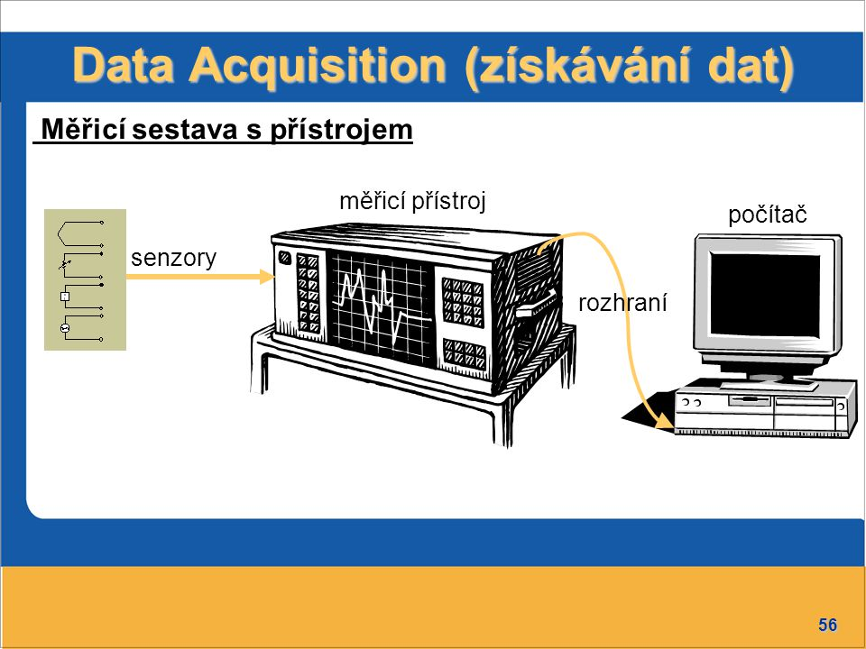 Data Acquisition (získávání dat)