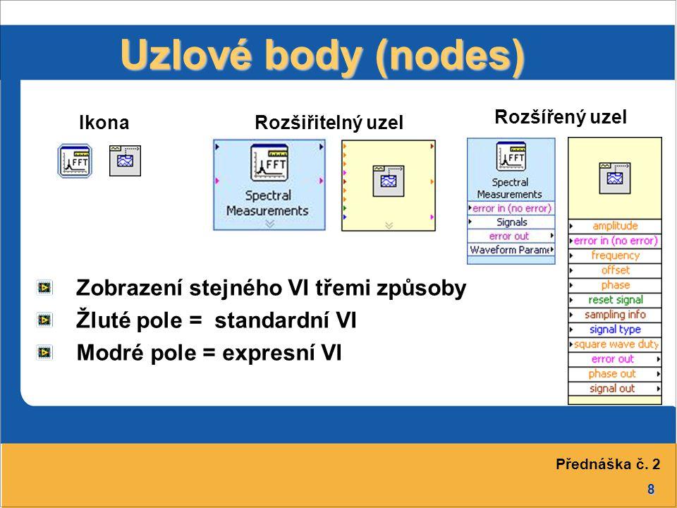 Uzlové body (nodes) Zobrazení stejného VI třemi způsoby