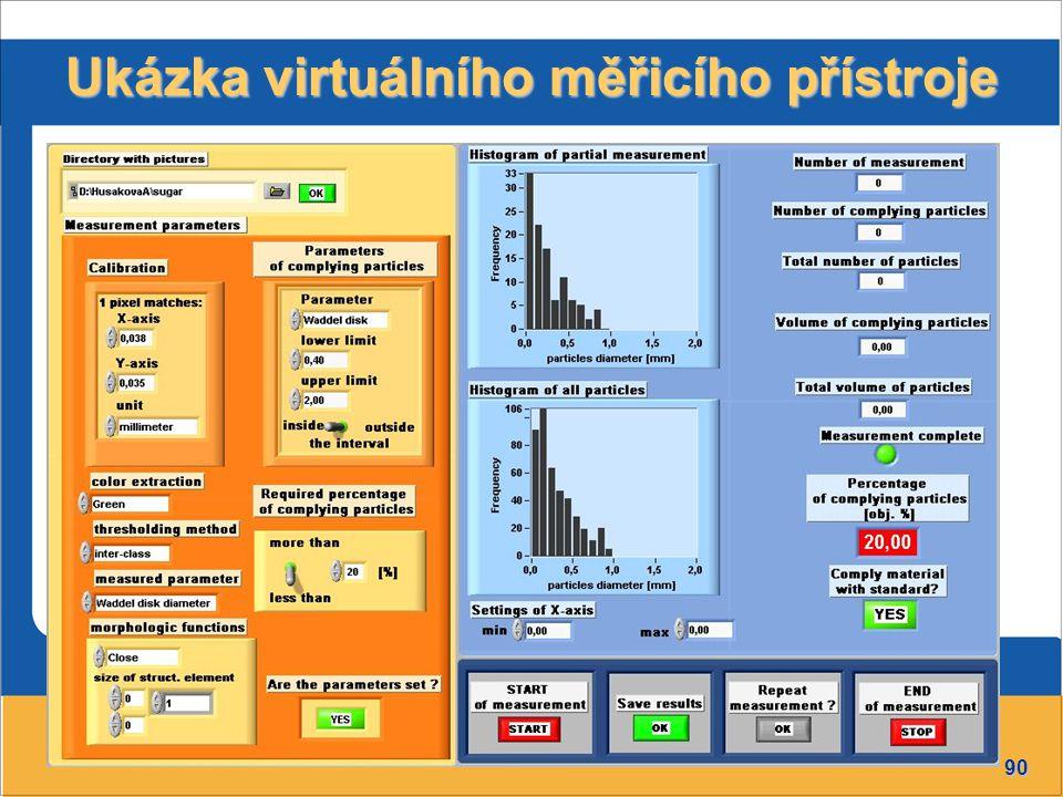 Ukázka virtuálního měřicího přístroje