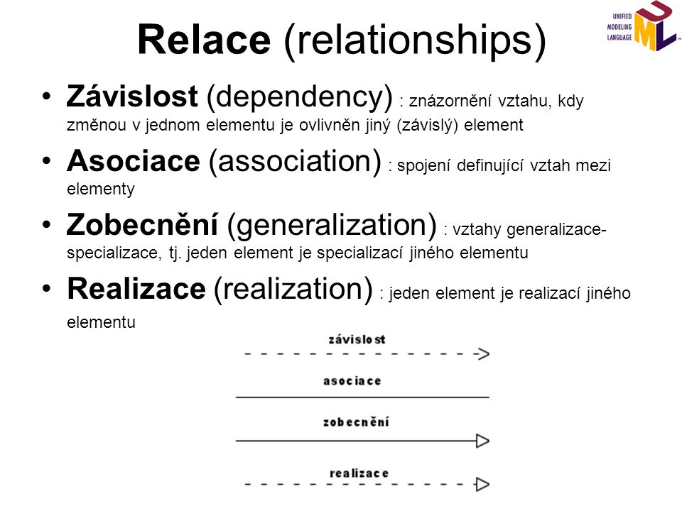 Relace (relationships)