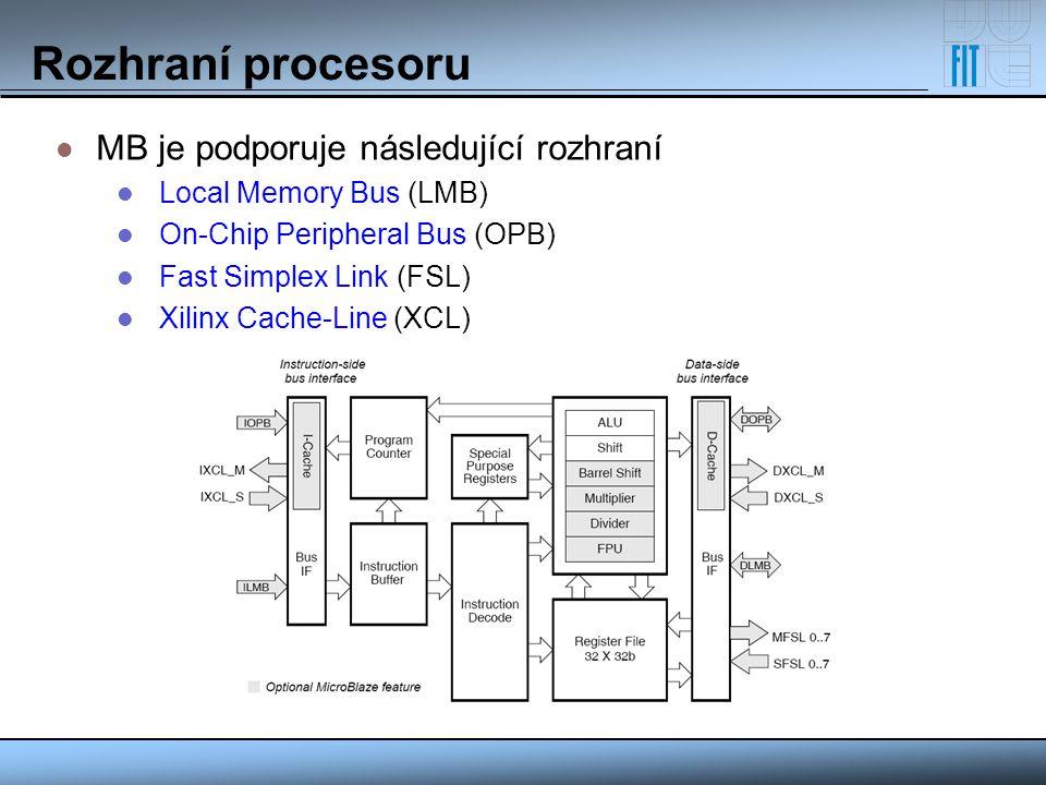 Rozhraní procesoru MB je podporuje následující rozhraní