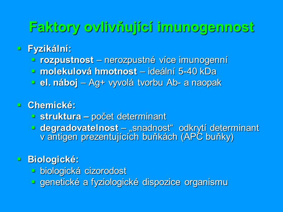 Faktory ovlivňující imunogennost