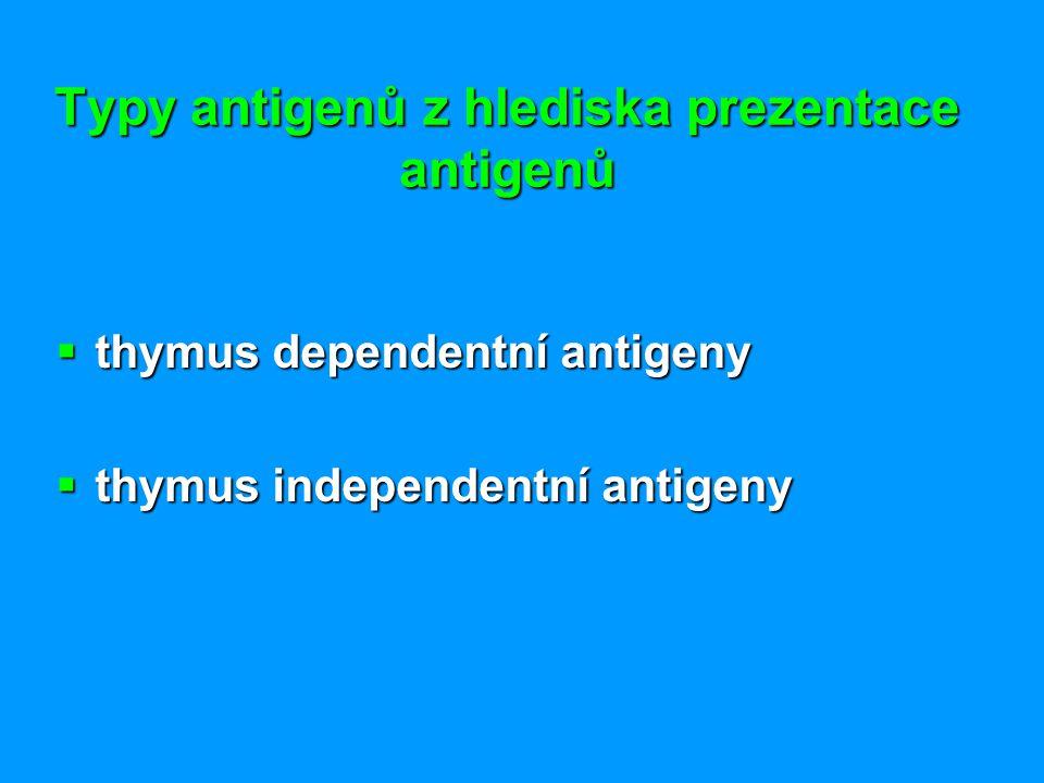 Typy antigenů z hlediska prezentace antigenů