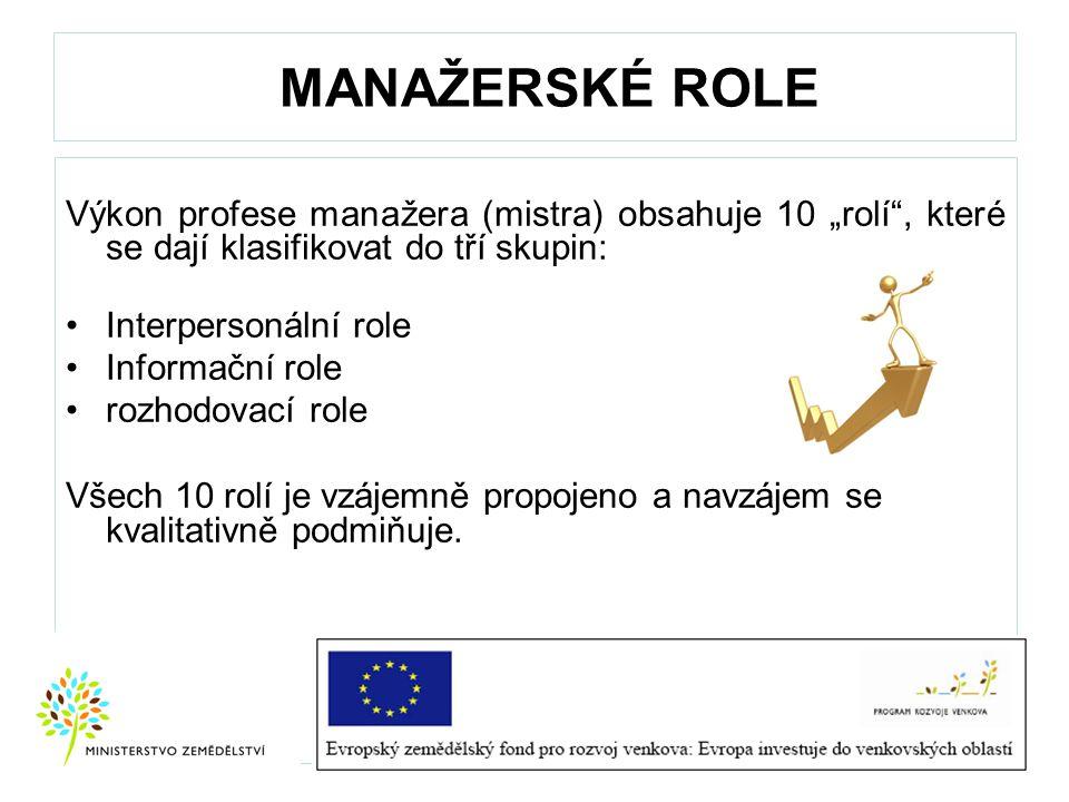 """MANAŽERSKÉ ROLE Výkon profese manažera (mistra) obsahuje 10 """"rolí , které se dají klasifikovat do tří skupin:"""