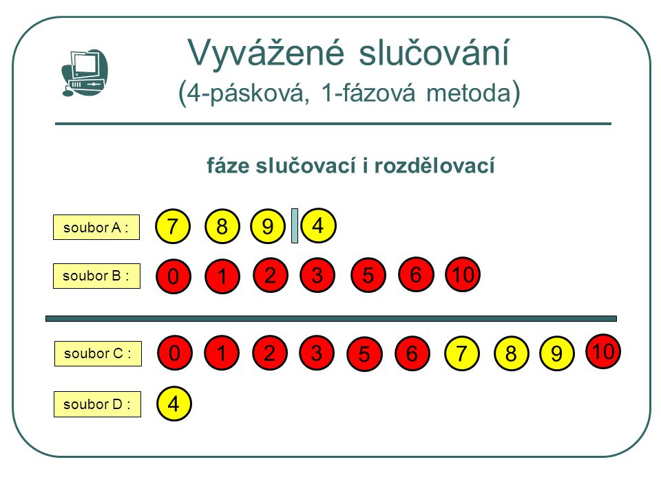 Vyvážené slučování (4-pásková, 1-fázová metoda)