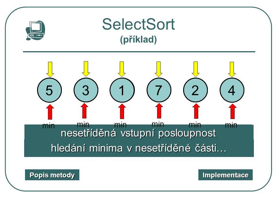 SelectSort (příklad) 1. 5. 2. 3. 1. 3. 7. 4. 5. 2. 7. 4. min. min. min. min. min. min.