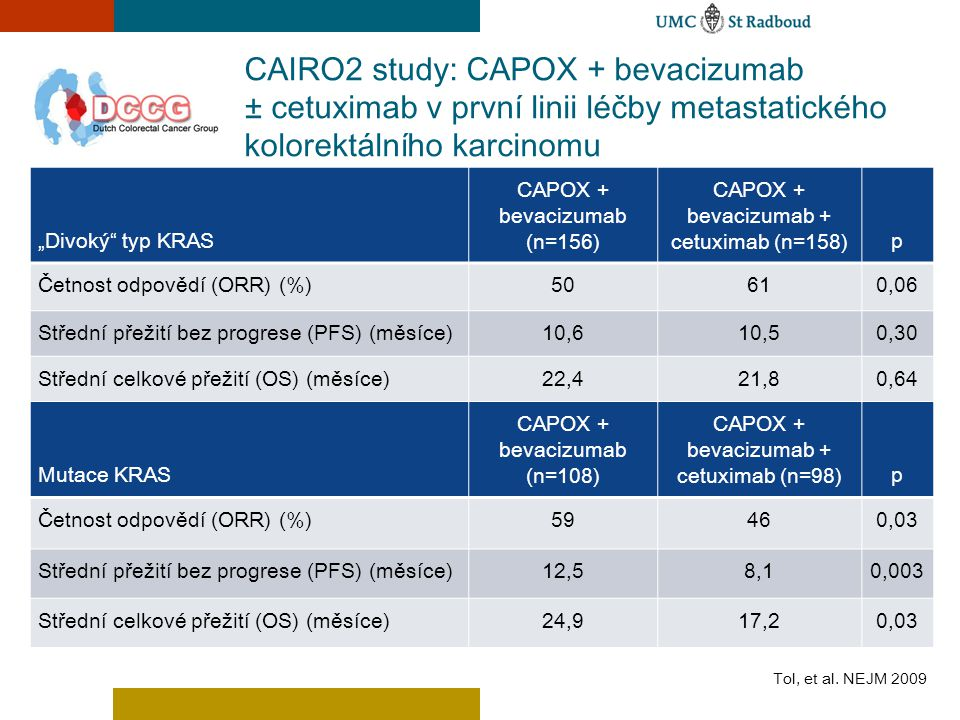 CAIRO2 study: CAPOX + bevacizumab ± cetuximab v první linii léčby metastatického kolorektálního karcinomu