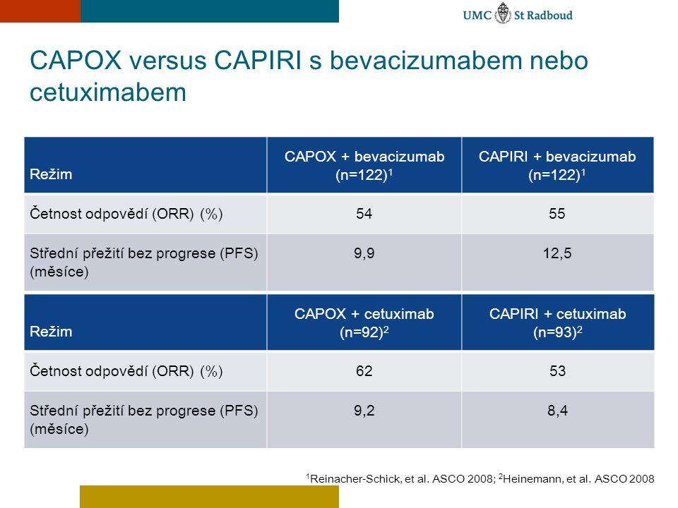 CAPOX versus CAPIRI s bevacizumabem nebo cetuximabem