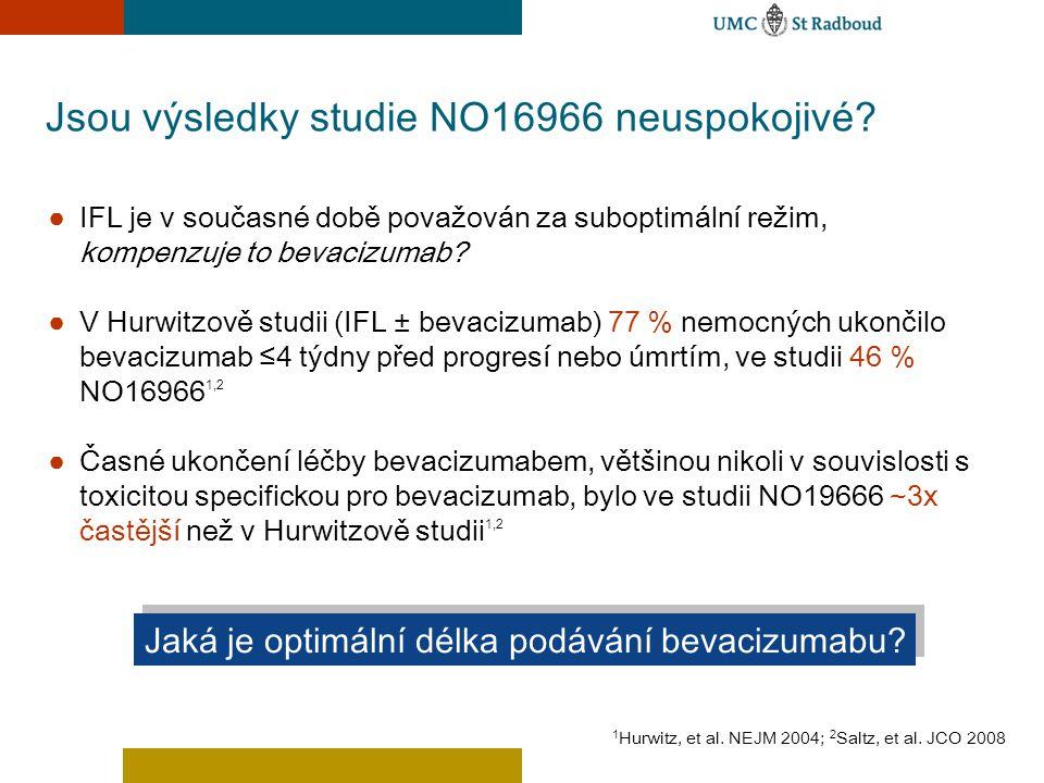 Jsou výsledky studie NO16966 neuspokojivé
