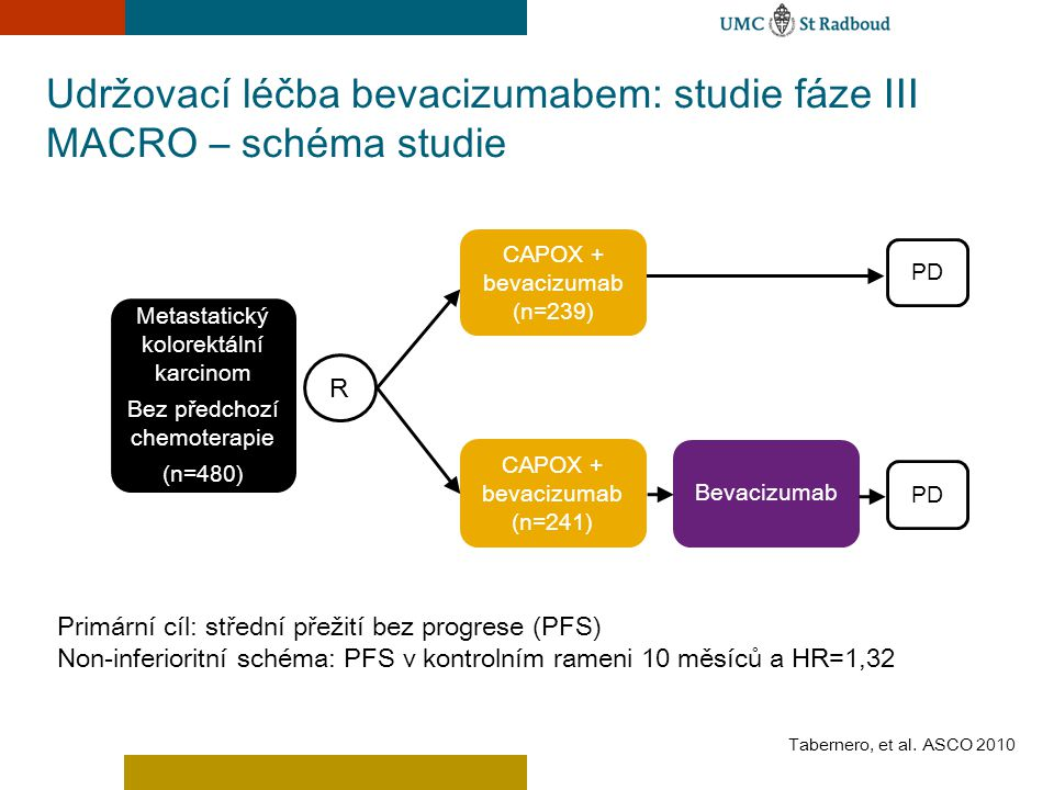 Udržovací léčba bevacizumabem: studie fáze III MACRO – schéma studie