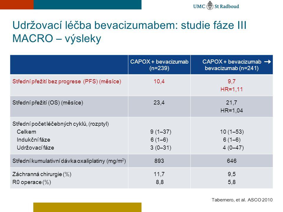 Udržovací léčba bevacizumabem: studie fáze III MACRO – výsleky