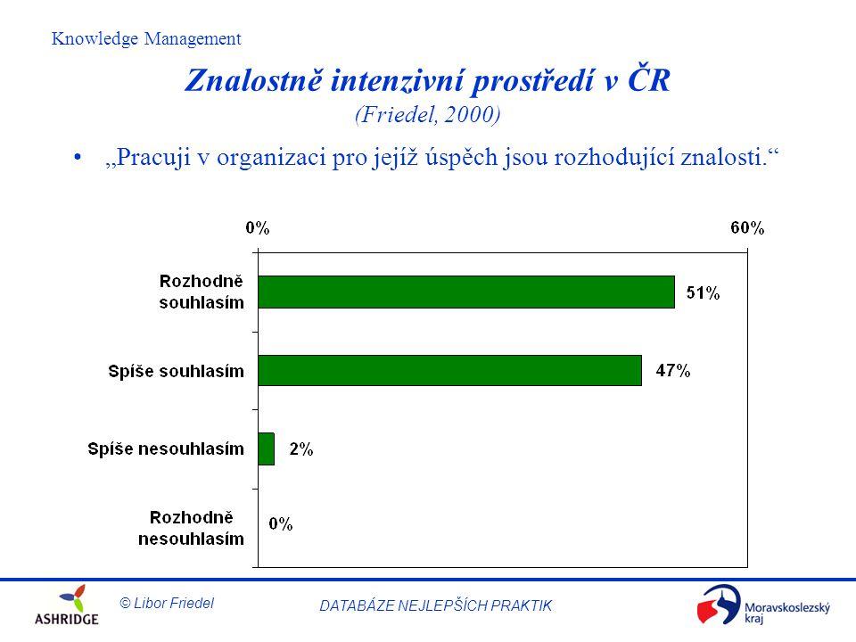 Znalostně intenzivní prostředí v ČR (Friedel, 2000)