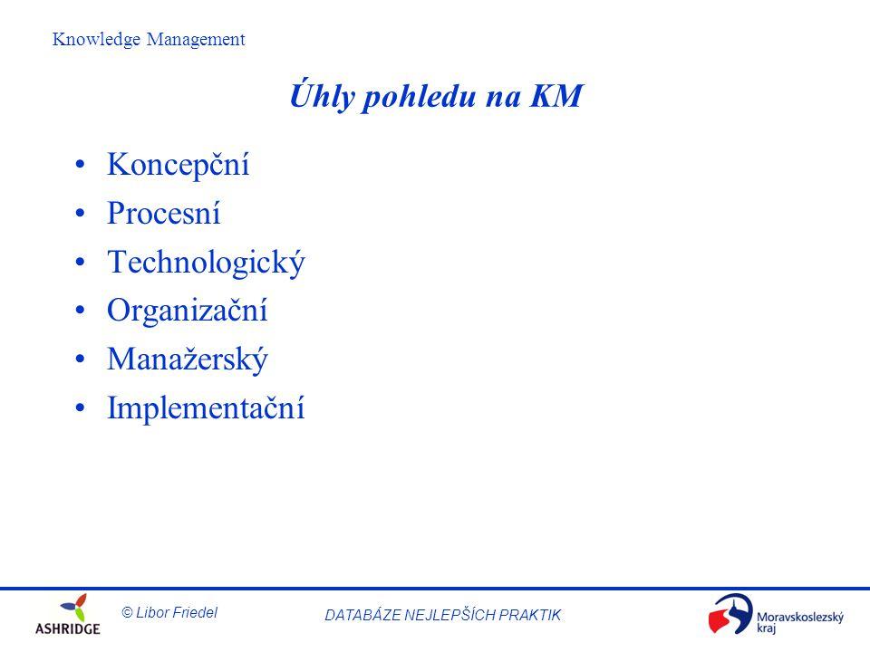 Úhly pohledu na KM Koncepční Procesní Technologický Organizační Manažerský Implementační