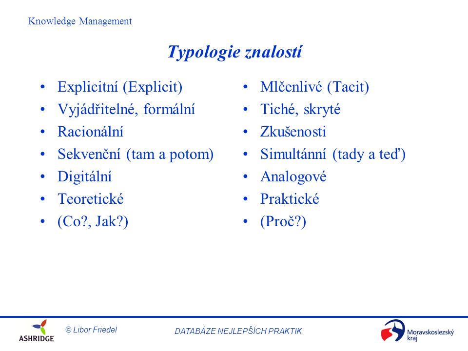 Typologie znalostí Explicitní (Explicit) Vyjádřitelné, formální