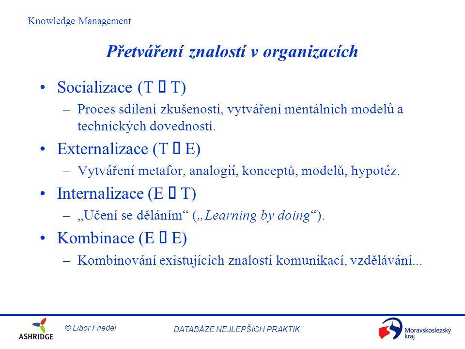 Přetváření znalostí v organizacích
