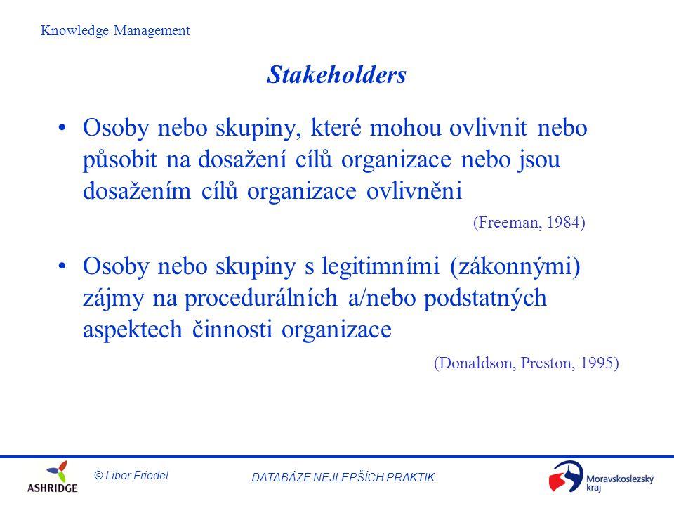 Stakeholders Osoby nebo skupiny, které mohou ovlivnit nebo působit na dosažení cílů organizace nebo jsou dosažením cílů organizace ovlivněni.