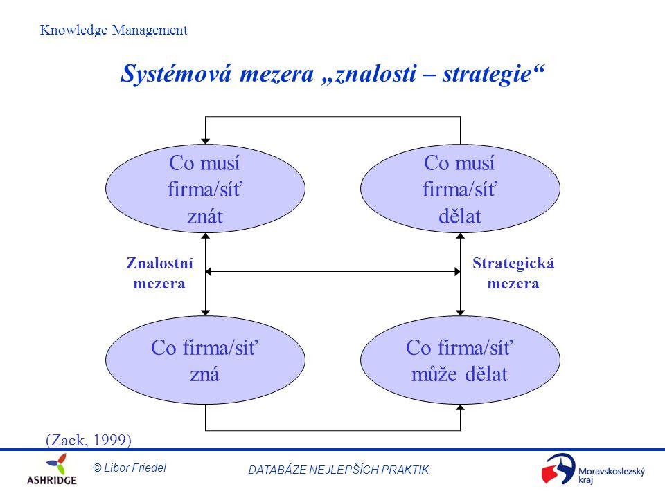 """Systémová mezera """"znalosti – strategie"""