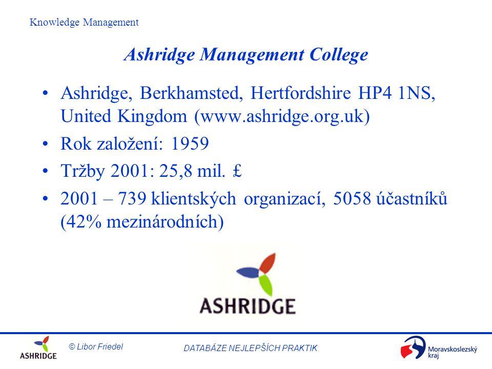 Ashridge Management College