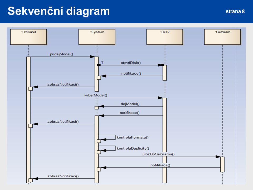Sekvenční diagram