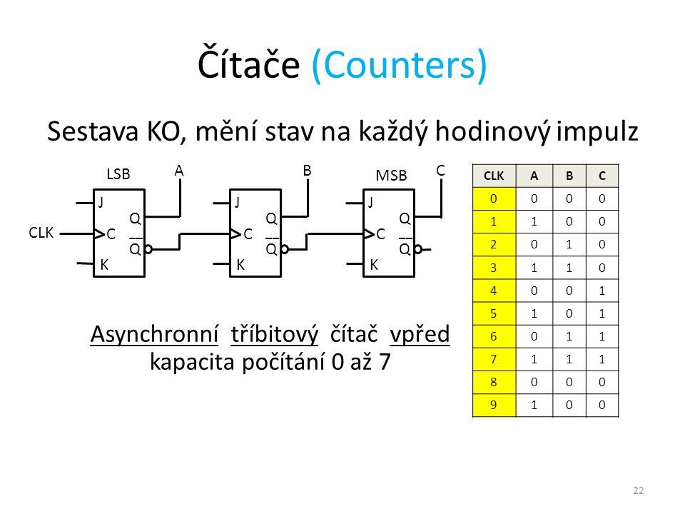 Čítače (Counters) Sestava KO, mění stav na každý hodinový impulz