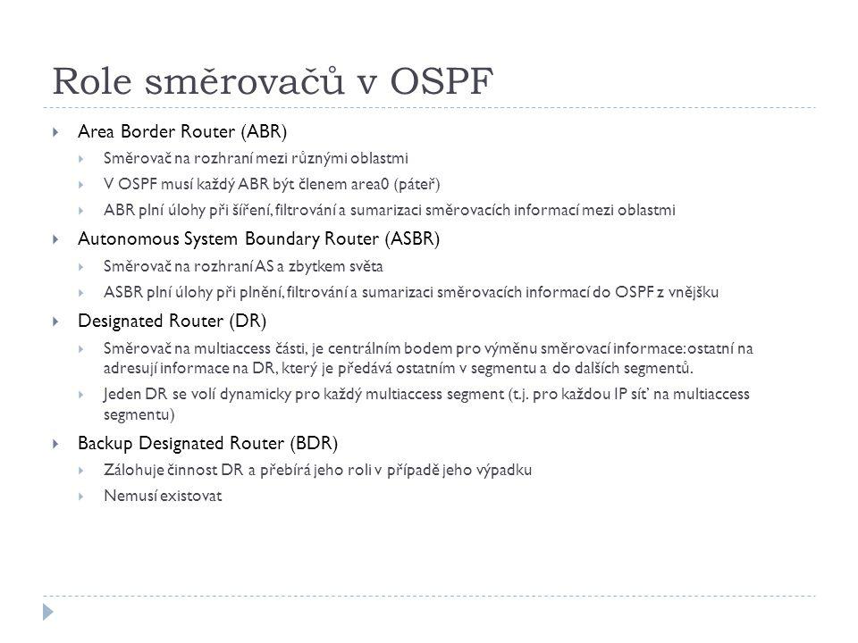 Role směrovačů v OSPF Area Border Router (ABR)