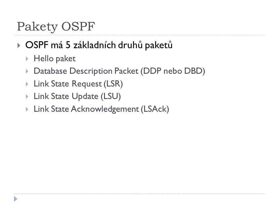 Pakety OSPF OSPF má 5 základních druhů paketů Hello paket