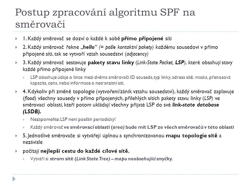 Postup zpracování algoritmu SPF na směrovači