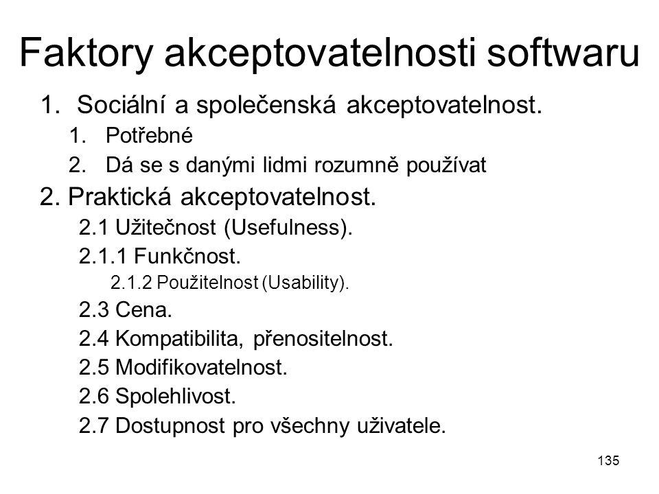 Faktory akceptovatelnosti softwaru