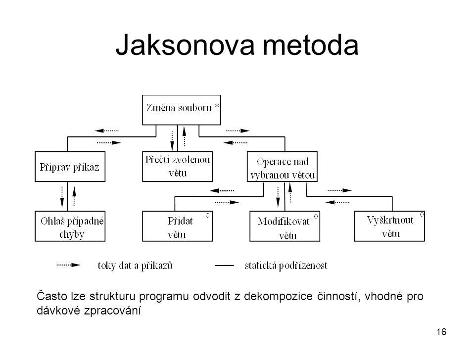 Jaksonova metoda Často lze strukturu programu odvodit z dekompozice činností, vhodné pro dávkové zpracování.