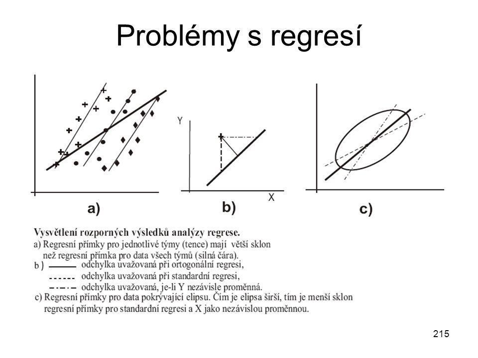 Problémy s regresí