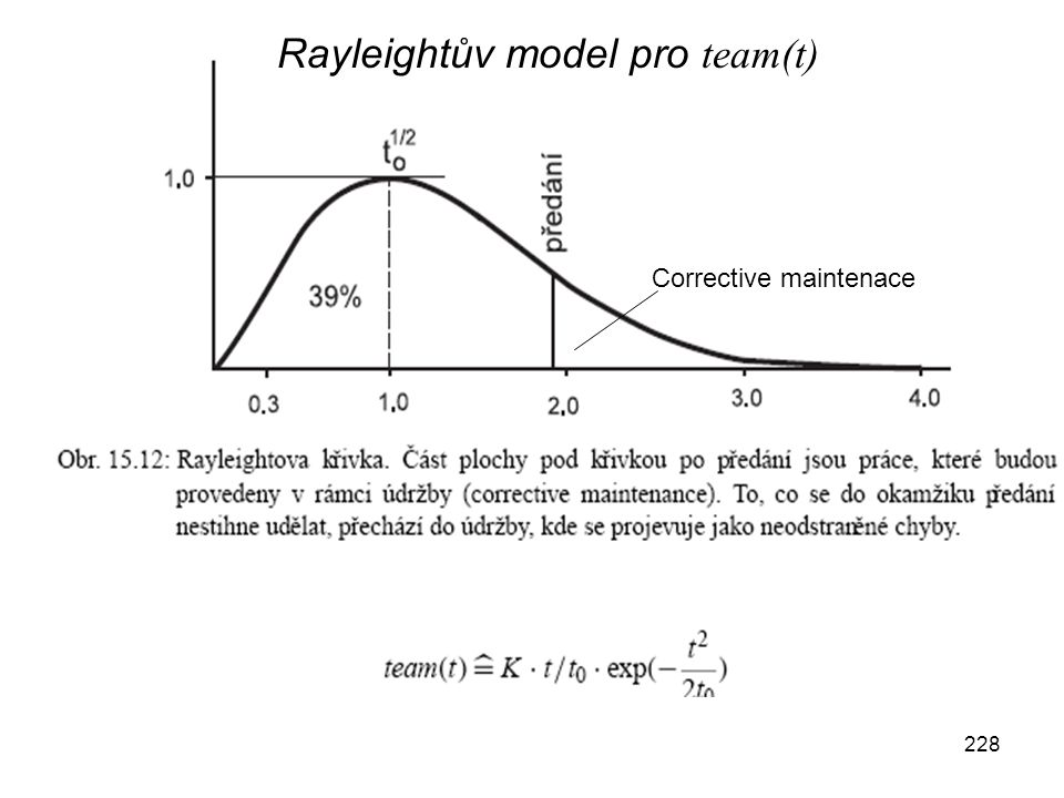 Rayleightův model pro team(t)