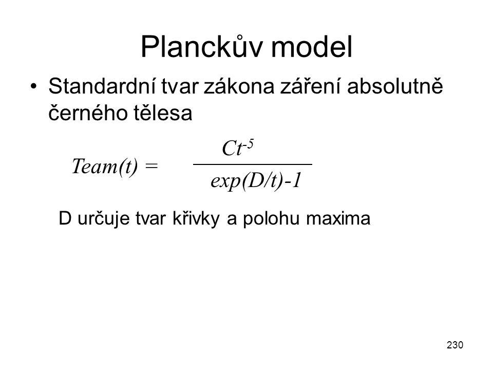 Planckův model Standardní tvar zákona záření absolutně černého tělesa