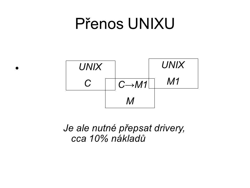 Přenos UNIXU UNIX UNIX M1 C C→M1 M