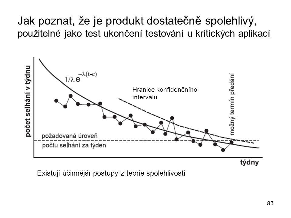 Jak poznat, že je produkt dostatečně spolehlivý, použitelné jako test ukončení testování u kritických aplikací