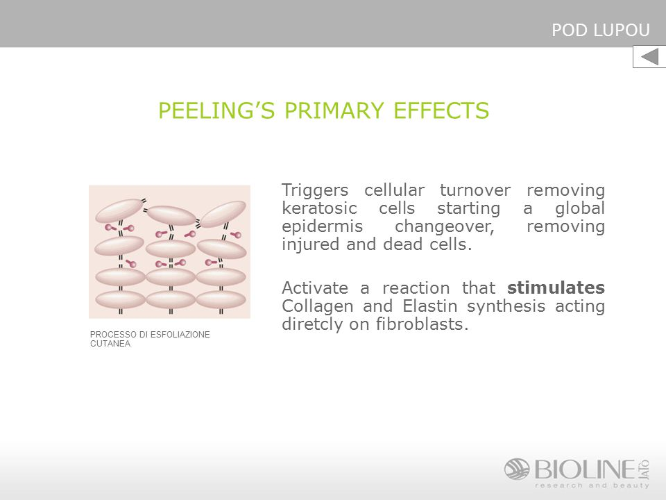 PEELING'S PRIMARY EFFECTS