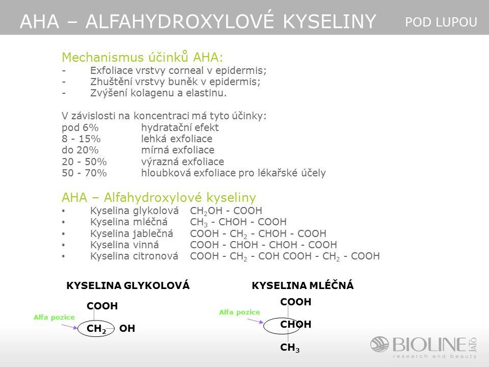 AHA – ALFAHYDROXYLOVÉ KYSELINY