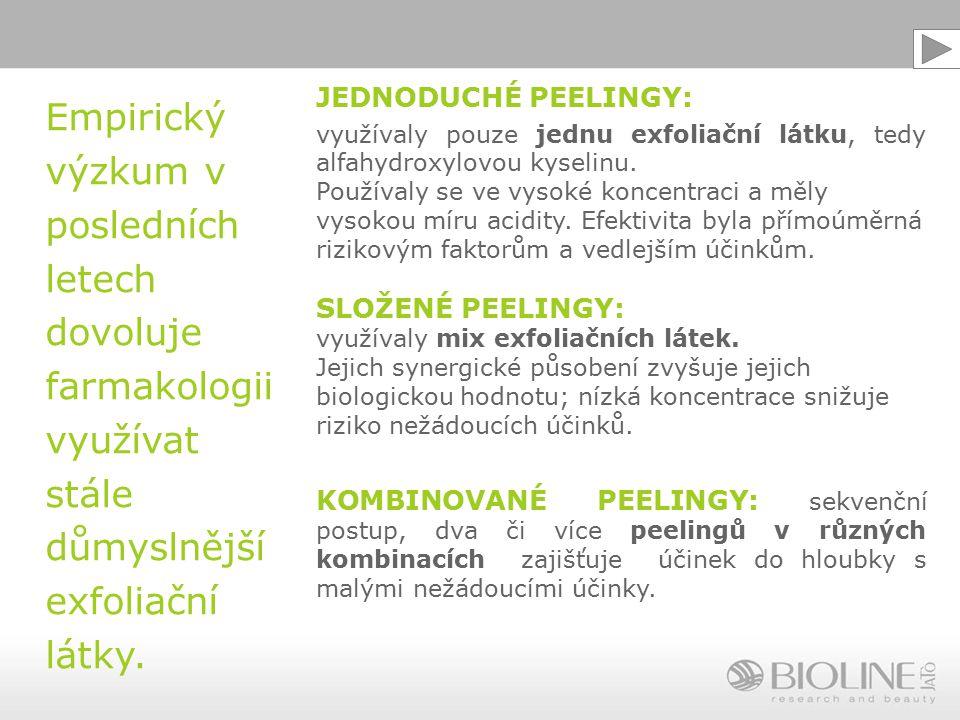 JEDNODUCHÉ PEELINGY: využívaly pouze jednu exfoliační látku, tedy alfahydroxylovou kyselinu.