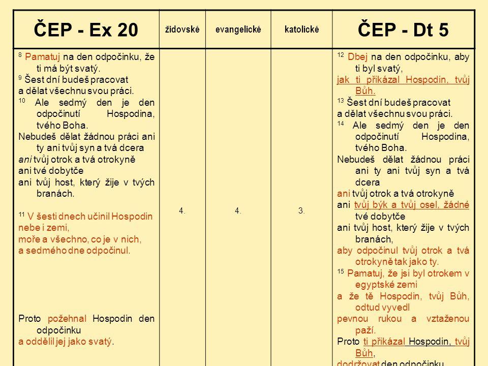 ČEP - Ex 20 ČEP - Dt 5 židovské evangelické katolické