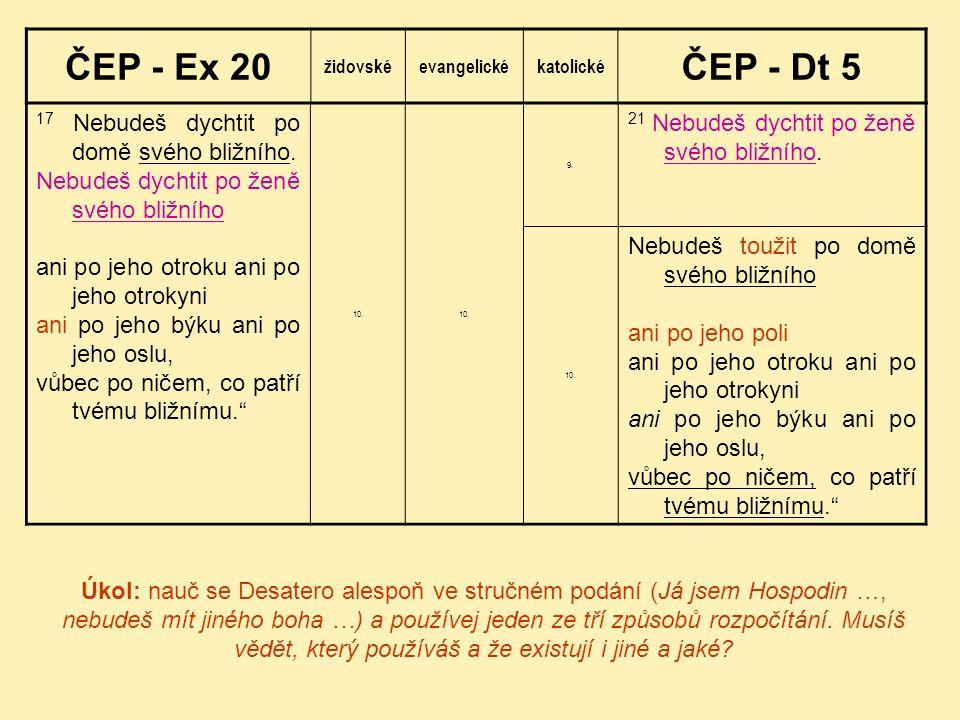ČEP - Ex 20 ČEP - Dt 5 17 Nebudeš dychtit po domě svého bližního.